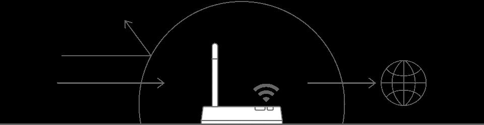 Caso o roteador esteja com um filtro de MAC ativado, remova a restrição deste dispositivo e tente novamente